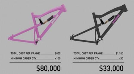 Video: Čo tak ísť na Taiwan a spraviť vlastnú značku bicyklov?