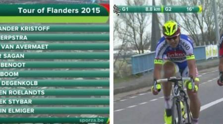Okolo Flámska: Sprievodné vozidlá spôsobili vážne kolízie s jazdcami, ktorí po pádoch už nemohli ďalej pokračovať, Sagan skončil štvrtý