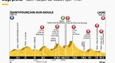 TdF 14.etapa: Z úniku najviac vyťažil Trentin, pelotón zaostal
