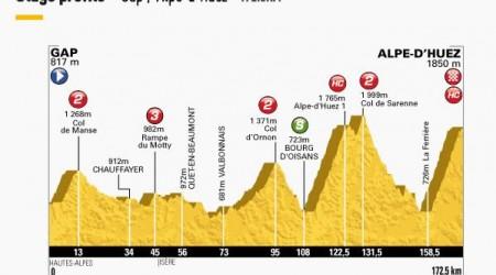 Riblon potešil na Alpe d´Huez domácich fanúšikov