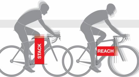 Krátky cyklistický slovník: Geometria rámu a hĺbkový výklad pojmov