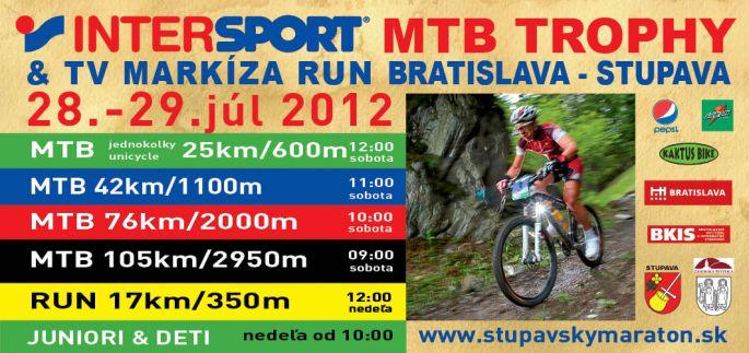 INTERSPORT Stupava Trophy 2012 sa blíži