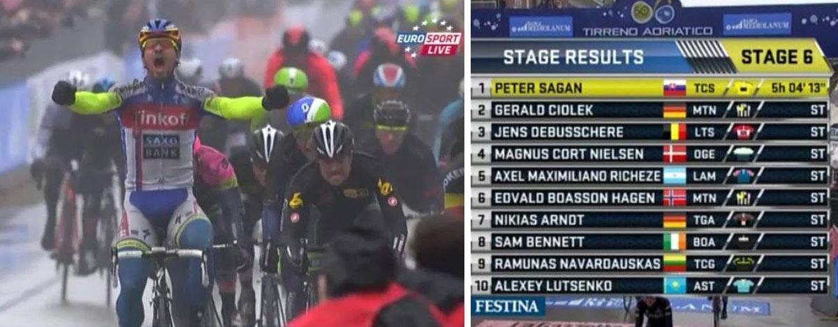 Peter Sagan sa po 261 dňoch dočkal víťazstva a bol najlepším jazdcom v 6. etape na Tirreno - Adriatico