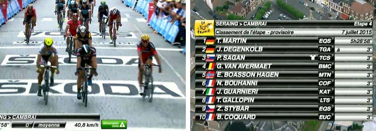 Peter Sagan v 4. etape na 3. mieste - Udržal si biely dres a priblížil sa k zelenému