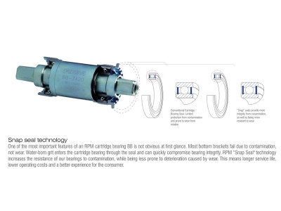 Fsa stredová oska RPM BB-7420ST JIS, 68x122.5mm